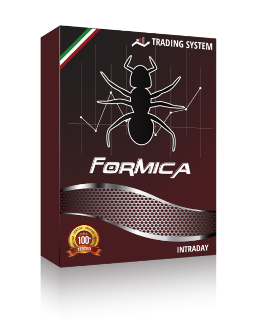 Trading System Intraday Formica