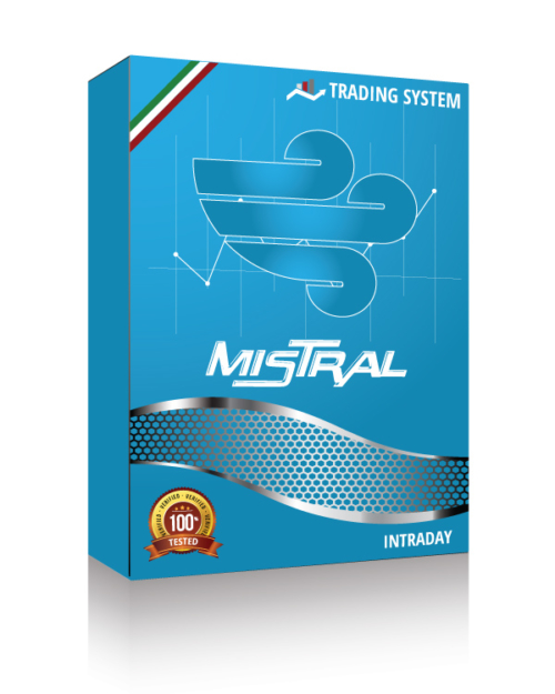 Trading System Intraday Mistral