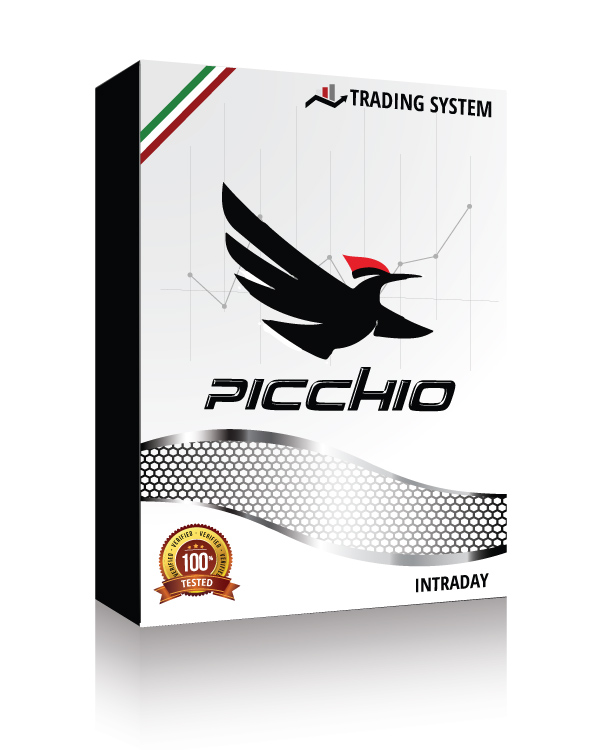 Trading System Intraday Picchio