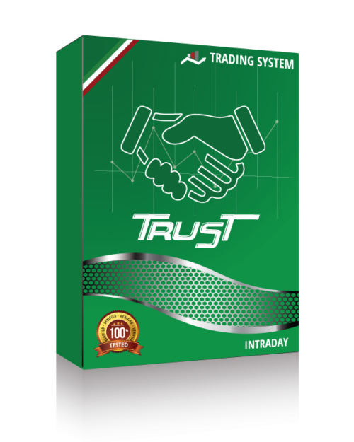 Trading System Intraday Trust