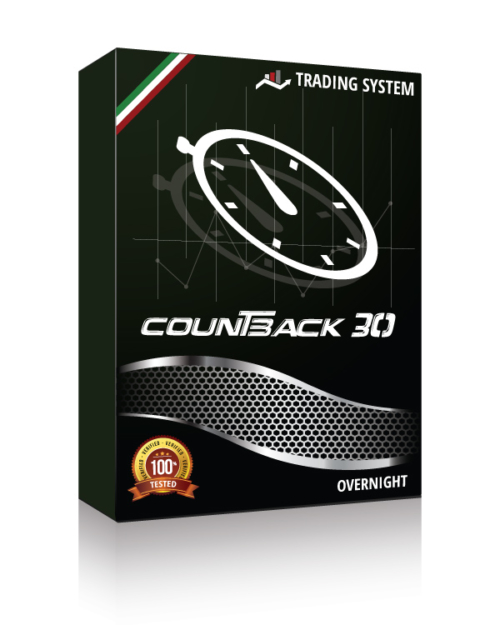 Trading System Overnight Countback 30