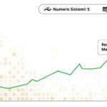 5 Trading System - Durata: 1 Anno