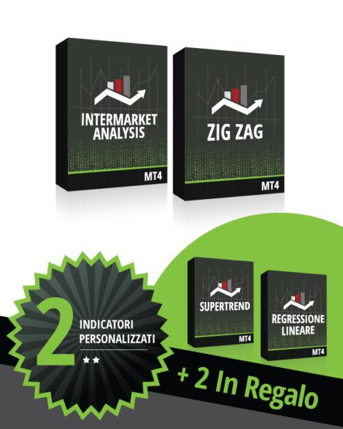 SET Indicatori Personalizzati per MT4