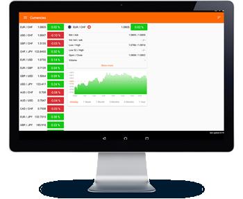 Report di trading swissquote