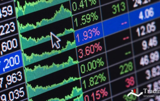 Analsi dei principali mercati