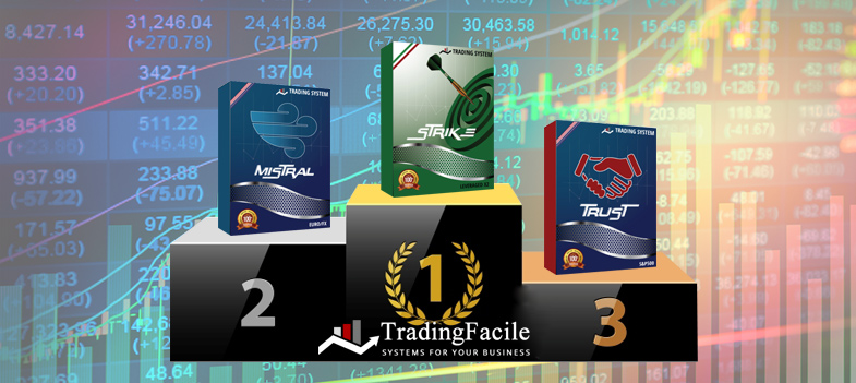 podio trading system