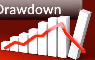 grafico drawdown