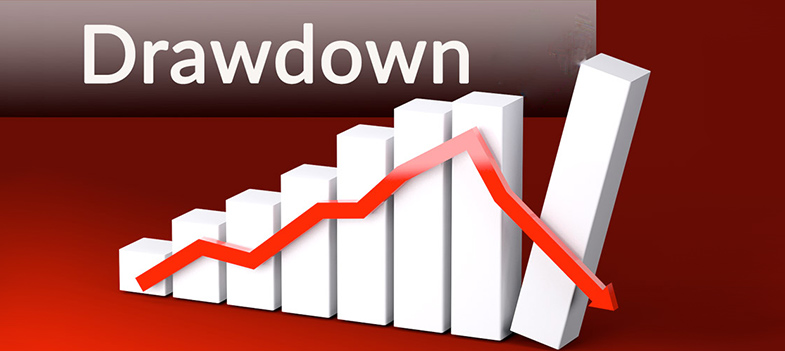 grafico drawdown