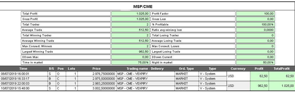 operazione trading system