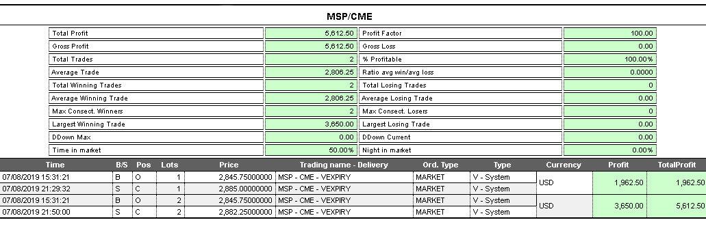 report operazione trading