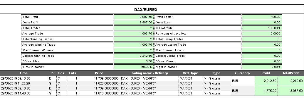 Report-operazione-Dax