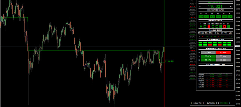 analisi cambio usd-jpy