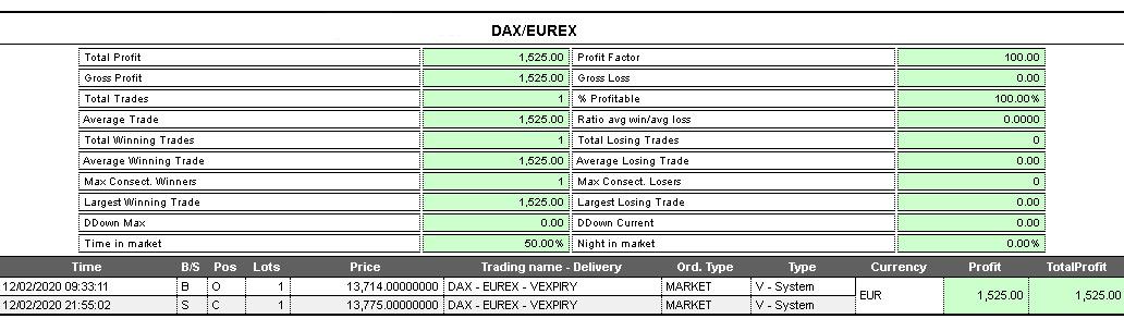 Report operazione trading systems