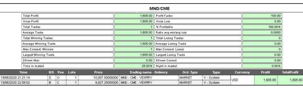trading system nasdaq