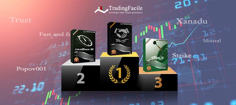 migliori trading system giugno